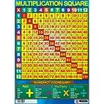 Sumbox Multiplication Square Educatio...
