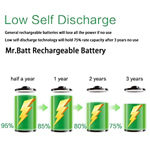 Mr.Batt Rechargeable AA Batteries 1600mAh (8 Pack) and Rechargeable Battery Charger (Color: Charger + 8AA, Tamaño: Charger + 8AA)