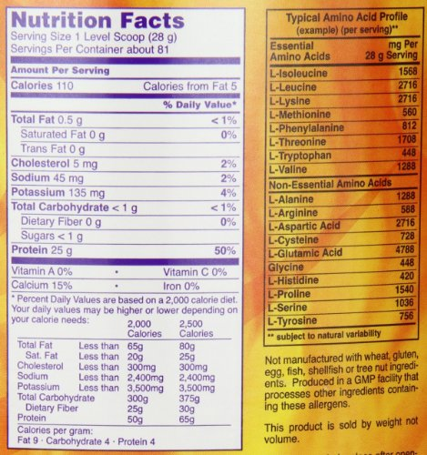 Now foods whey protein isolate unflavored 5 lbs