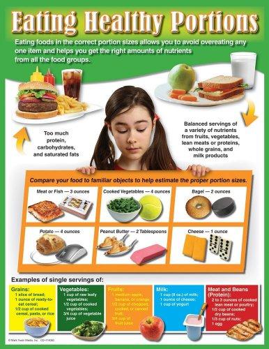 Health Supplements Discount