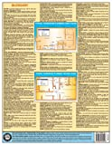 Plumbing Code Essentials. full-color, 4-page Laminated Quick-Card