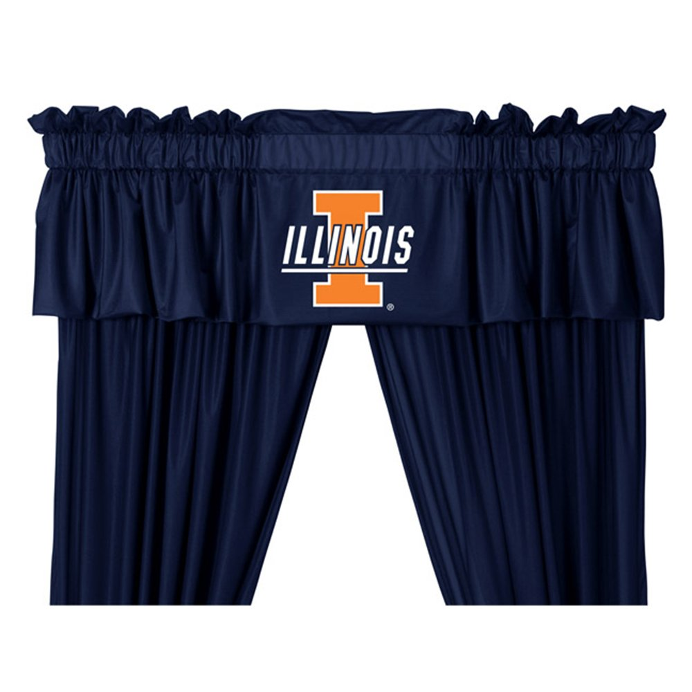 NCAA Illinois Fighting Illini Valance coverage metrics for model checking