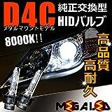 高品質■純正交換ヘッドライトHIDバルブ8000K★L175S/L185Sムーヴ対応(※カスタムのみ)【メガLED】