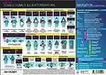 Schallsignale & Lichterf�hrung: Schal...