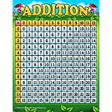 Addition Chart by School Smarts - ?Durable Material Rolled and SEALED in Plastic Poster Sleeve for Protection. Discounts are in the special offers section of the page.