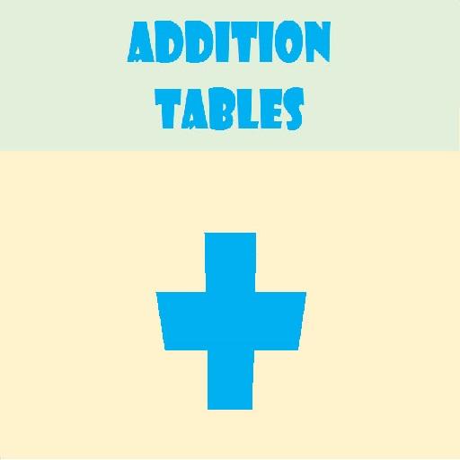 sumas-additions