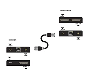 Zettaguard 164-Feet HDMI Extender Over Single Cat5/Cat6 Ethernet Cable with IR Control, 1080P & 3D Support with Vibrant, Loop Out Option, EDID Function (Color: Extender 164 feet, Tamaño: Extender 164 feet)