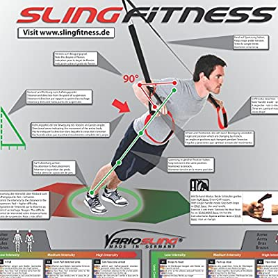 Suspension Trainer Poster 54 Training Exercises
