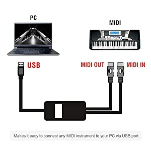 USB IN-OUT MIDI Cable, VSEER Pofessional Piano Keyboard to PC/Laptop/Mac MIDI Adapter Cord for Home Music Studio - 6.5Ft