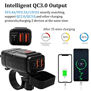 BUENNUS SAE to USB Adapter Motorcycle Phone Charger QC3.0 Quick Charge Intelligent 5V 3.4A/9V 2.5A/12V 2A Outlet Waterproof Quick Disconnect Powerlet Plug with Dual USB Charger + Voltmeter