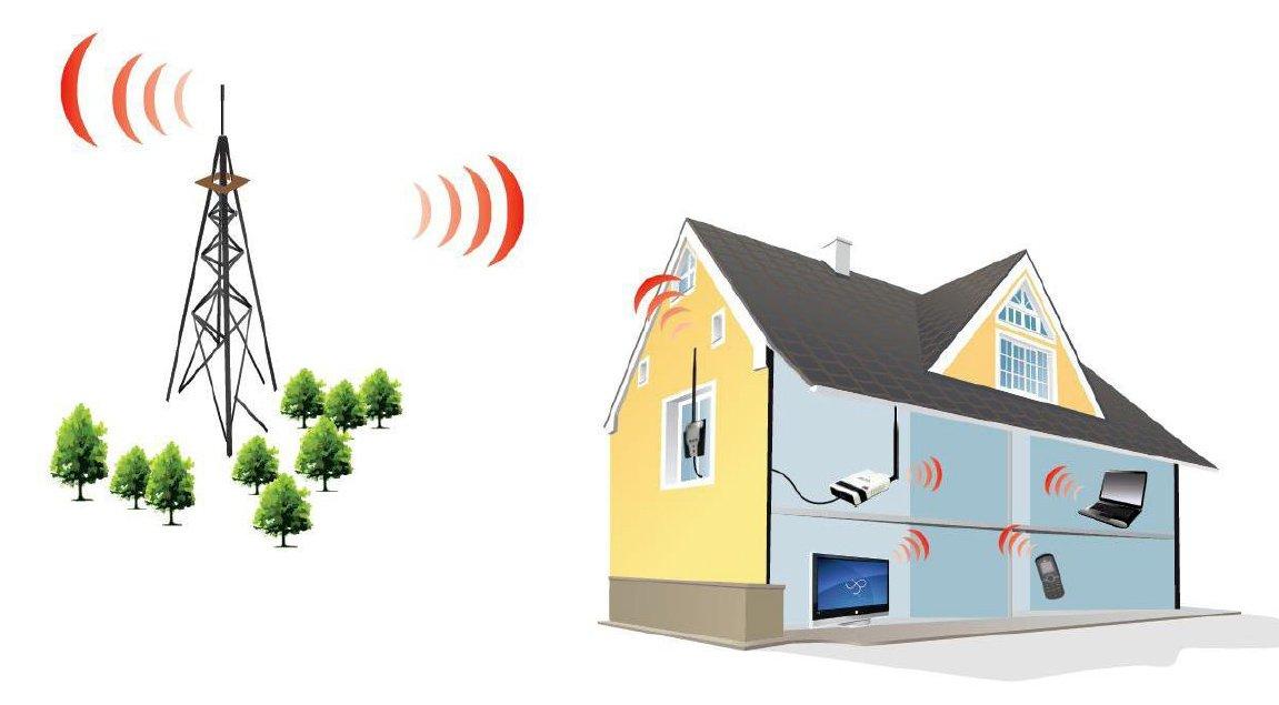 Antenne wifi ext rieur sur un routeur for Routeur wifi exterieur