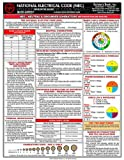 2014 NEC Quick-Card Based on the 2014 National Electrical Code (NEC)