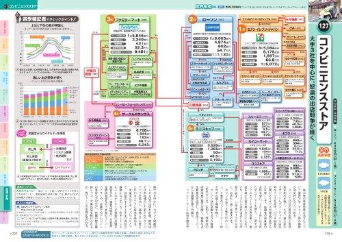 会社四季報 業界地図 2014年版