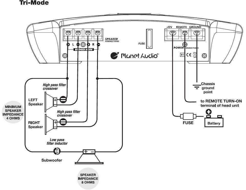 amplificador estable planet audio trq2 600 torque  600 vatios  gama completa  clase a  b  2