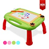 SLHFPX Creative Toys for 2-5 Year Old Boy,Magnetic Doodle Magna Drawing Doodle Board for Kids Age 2-5 Festival Gift Birthday Present for Toddlers Babies 2-5 Year Old (Color: Green)