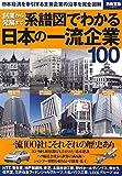 創業から発展まで系譜図でわかる日本の一流企業100 (別冊宝島 2267)