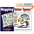 Mapping Inner Space: Learning and Teaching Visual Mapping