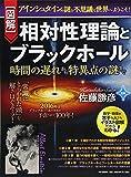 [図解]相対性理論とブラックホール