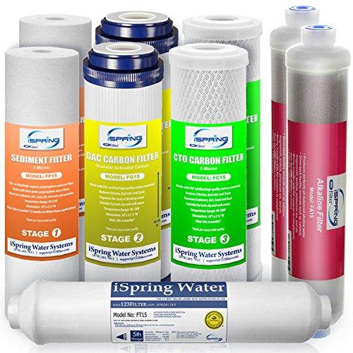 iSpring F9K 1-Year Replacement Filter Set for Alkaline RO Water Filter, Fits iSpring RCC7AK RCC7PAK RCC1PAK  (9pcs 2SED 2GAC 2CTO 1T33 2AK, no membrane) (Alkaline Water Filter Inline compare prices)