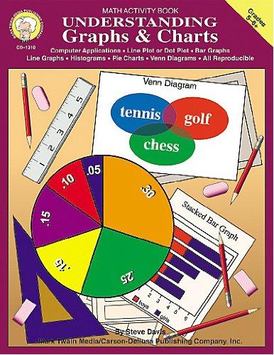 Understanding Graphs  U0026 Charts  Computer Applications  Line Plot Or Dot Plot  Bar Graphs  Line