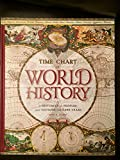 Time Chart of World History