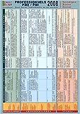 echange, troc Icédap - Professionnels PME/PMI