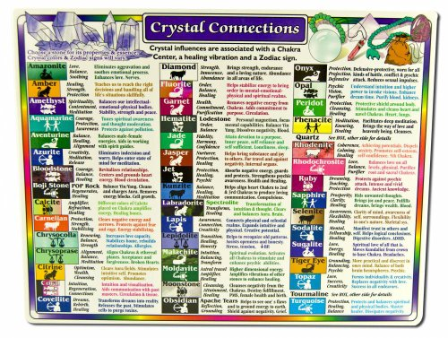 Sacred Wisdom Chart Crystal Connections Helion