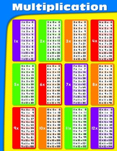Carson Dellosa Multiplication Chart (114069) (Math Facts Chart compare prices)