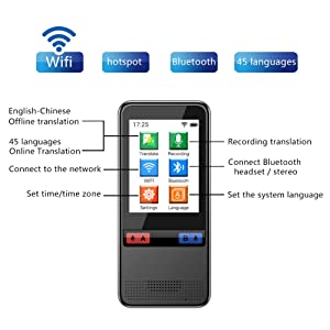 Smart Voice Language Translator Device,Real-time Two-Way