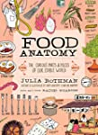 Food Anatomy: The Curious Parts & Pie...