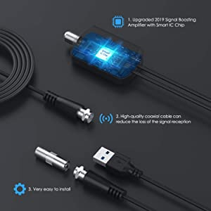 Electronics Antennas ghdonat.com TICTID Digital HDTV Antenna Up to ...