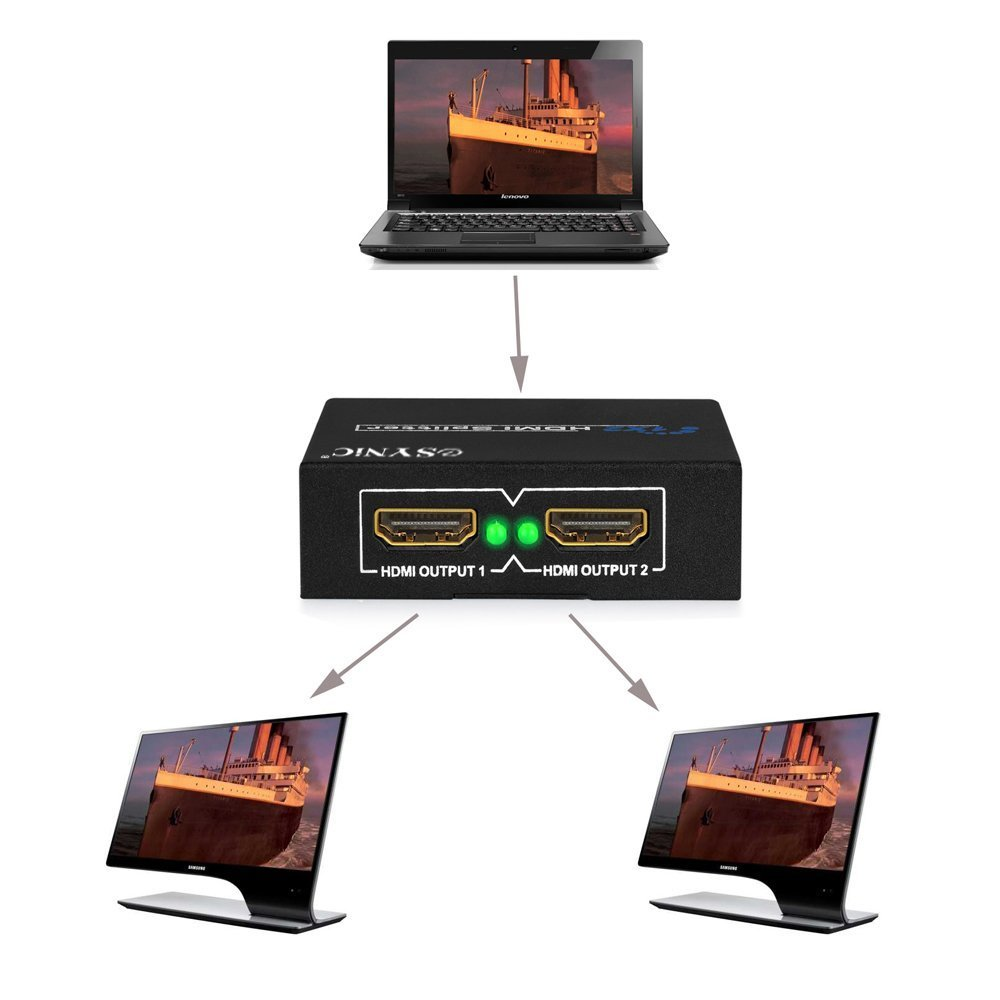 Esynic Hdp02 2 Way Hdmi Splitter Amplifier Switch Manual Usb Box Splits Signal To Displays Completely