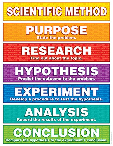 Scholastic Scientific Method Chart (TF2217) (Scientific Method Chart compare prices)