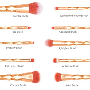088f52999bcd Qivange Makeup Brush Set Makeup Brushes for Kids Foundation Brush ...