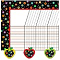 Creative Teaching Press Incentive Chart Super Pack, Dots on Black Apples (5009)