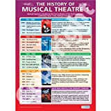 History of Musical Theatre 1 Drama Educational Wall ChartPoster in laminated paper A1 850mm x 594mm