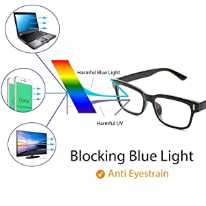 c57d762be68 Cyxus Blue Light Blocking Computer Glasses for Anti Eye Strain UV  Transparent Lens Black Frame Reading Glass ...