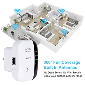 Aigital WiFi Extender 300 Mbps Wireless Repeater Internet Signal Range Booster Adapter, Easy Setup WLAN Network Amplifier Access Point Dongle WiFi Blast - 2.4GHz WPS Function New Chip (Color: WiFi Booster)