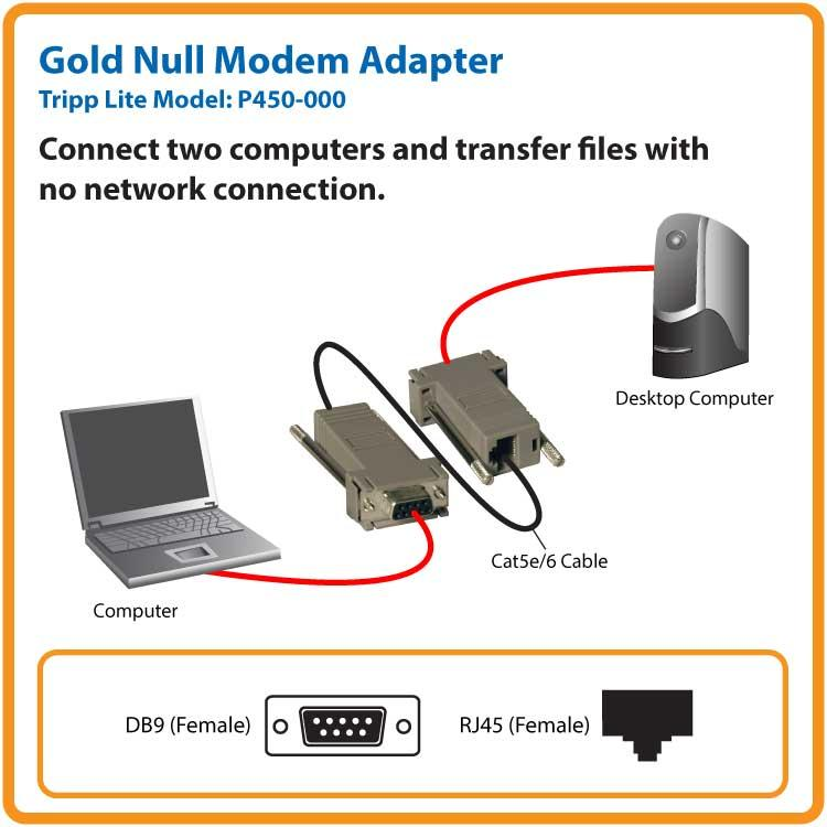 null modem cable db9 to rj45 pinout
