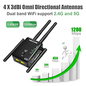 WiFi Extender 1200Mbps WiFi Repeater for 2.4G and 5G Dual Band Internet Booster with 4 External Antennas Mini Wireless Network Extender with Ethernet Port (Color: Black)