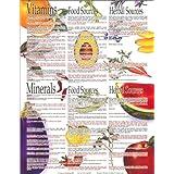 Vitamin & Mineral Kitchen Chart