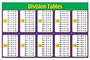Mathematic ision tables instructional poster 24x36 kids school