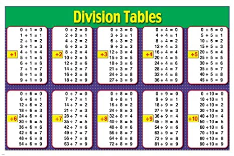 Printables Division Table division table scalien printable scalien