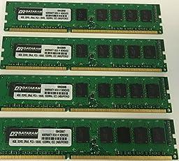 16GB KIT (4 X 4GB) MEMORY FOR Lenovo ThinkServer TS130 1100