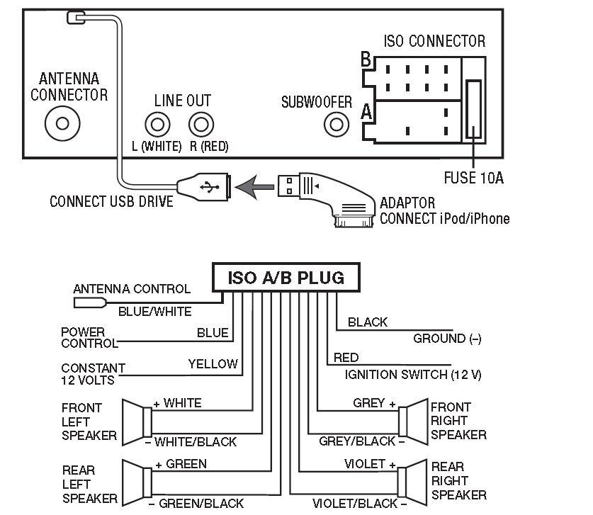 boss audio 637 wiring diagram boss audio 612ua wiring diagram