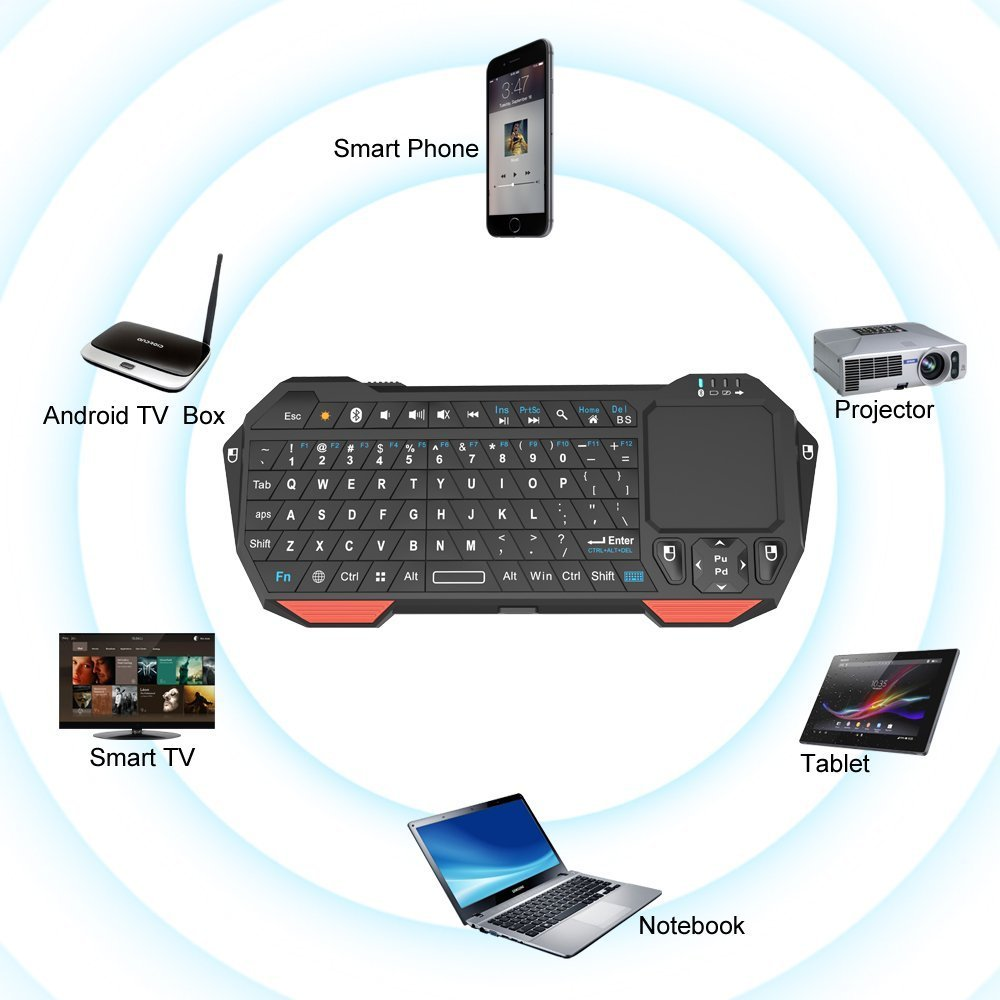 Seenda Mini Bluetooth Keyboard W Touchpad for Android OS Windows (QQ-Tech Version)