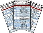 Notfallmedikamente Karten-Set - Mediz...