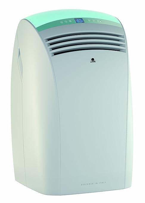 Choisir un climatiseur comment choisir son climatiseur r versible guide bien choisir - Quel climatiseur mobile choisir ...
