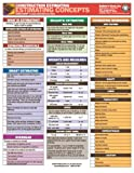 Estimating Concepts, full-color, 6-page Laminated Quick-Card - 1889892696