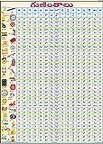 Telugu Barakhari Chart (70x100cm)